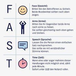 Schlaganfall FAST Test